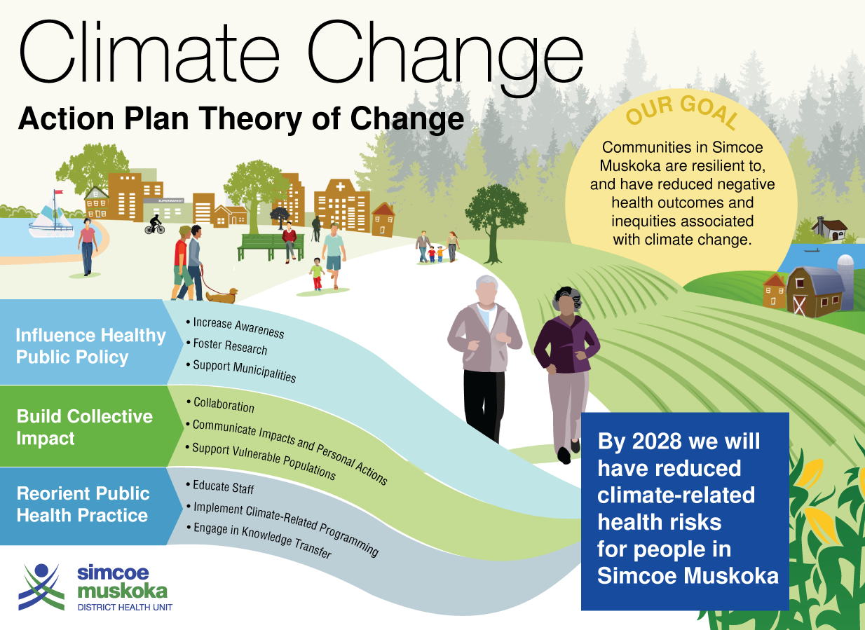 Climate-change-graphic