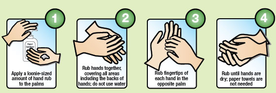 Handsanitizing Procedure
