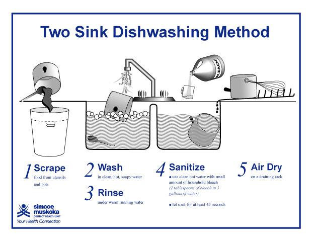 Car Wash Training Manual Pdf