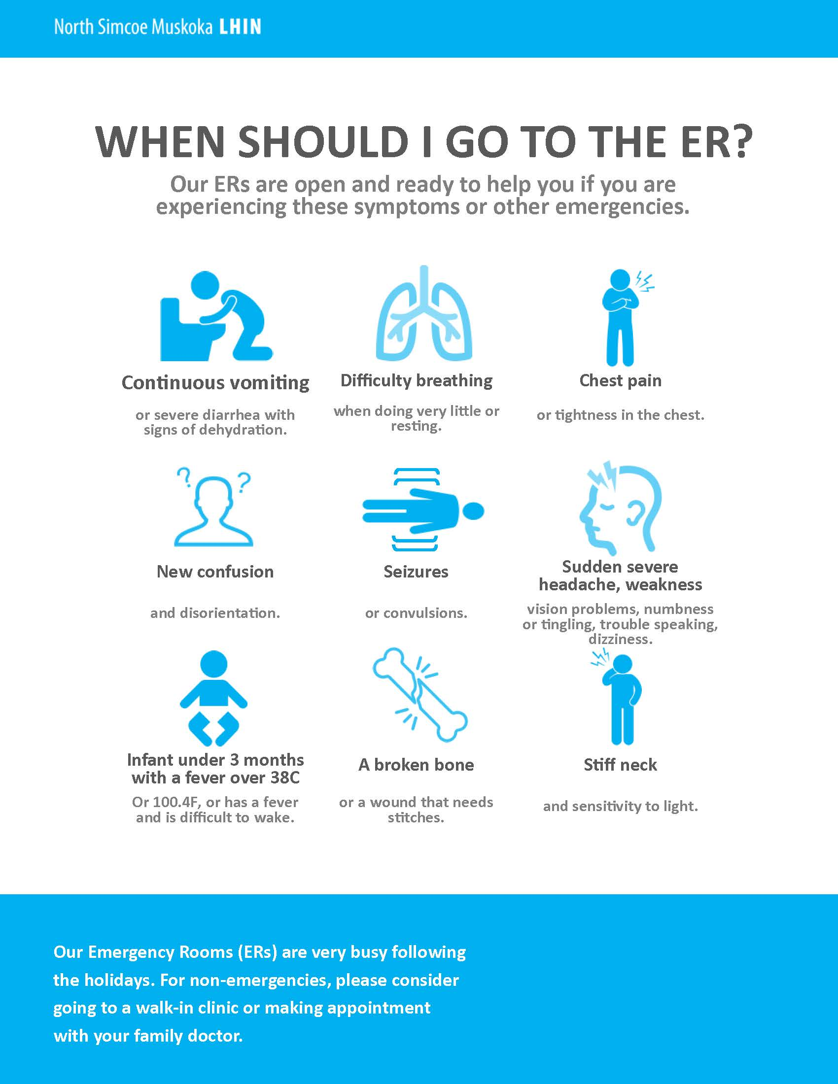 When to visit ER Infographic